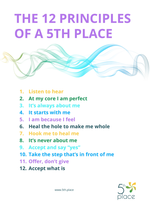 5th-Place__The-12-Principles-of-a-5th-Place